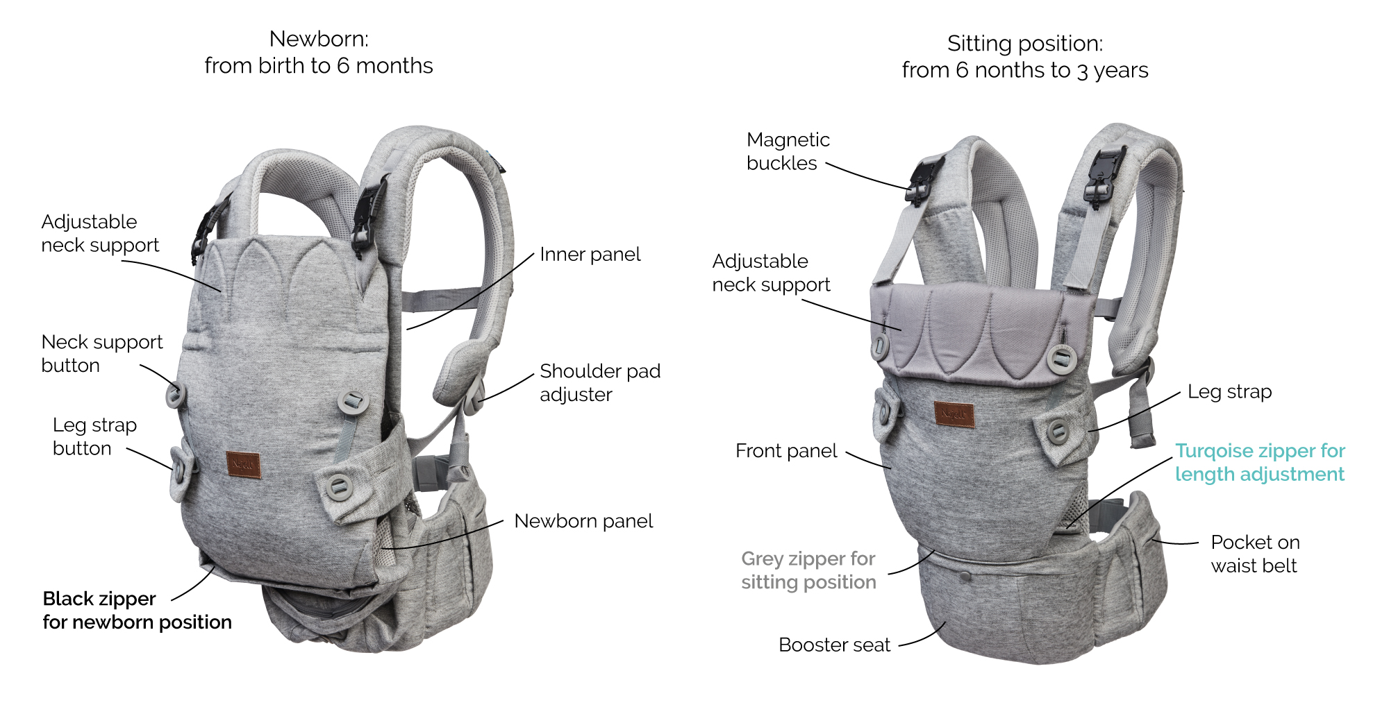 Najell Original Baby Carrier - Settings